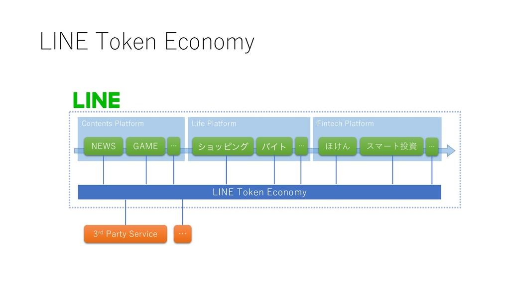 Fintech Platform Life Platform Contents Platfor...