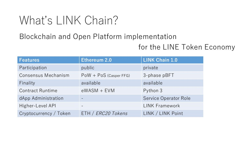What's LINK Chain? Blockchain and Open Platform...
