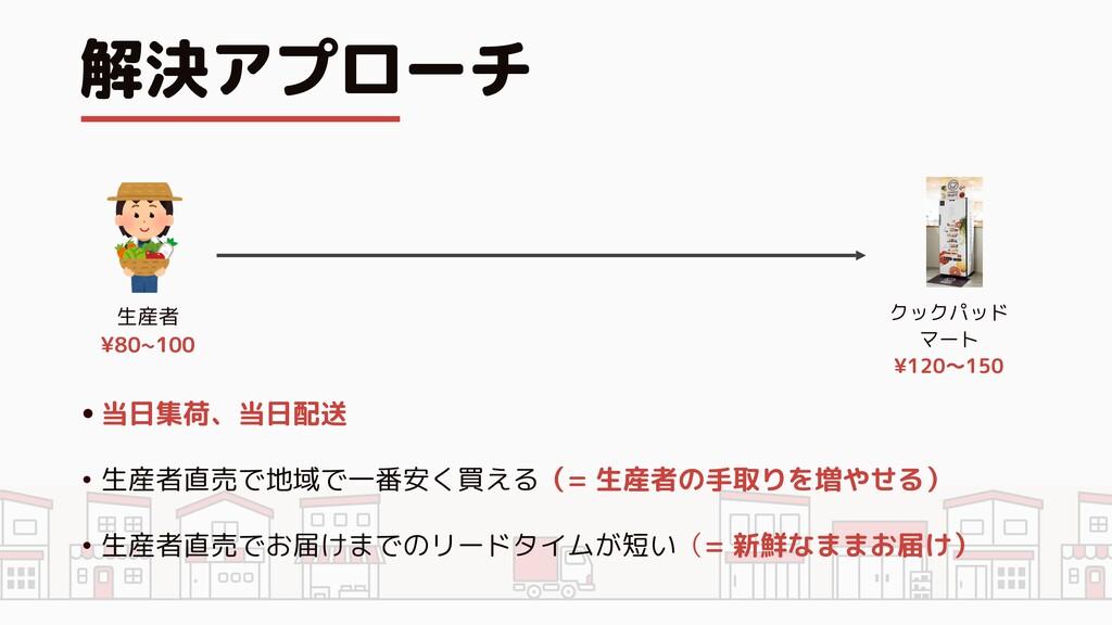 解決アプローチ クックパッド マート ¥120〜150 生産者 ¥80~100 •当日集荷、当...
