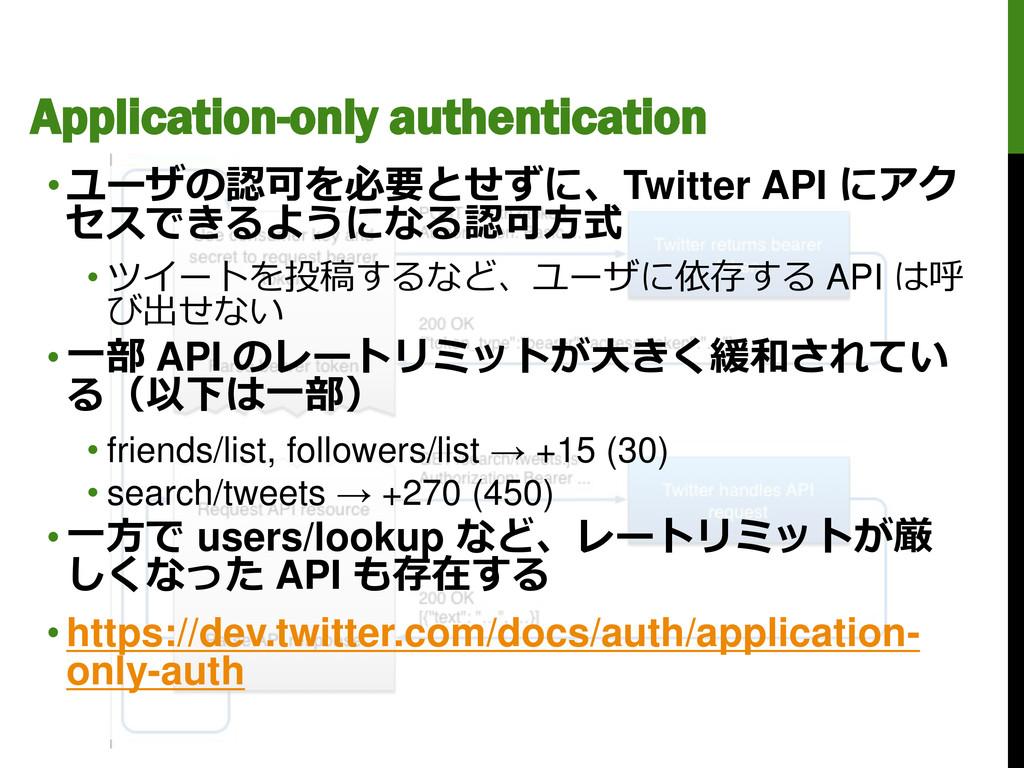 Application-only authentication •ユーザの認可を必要とせずに、...