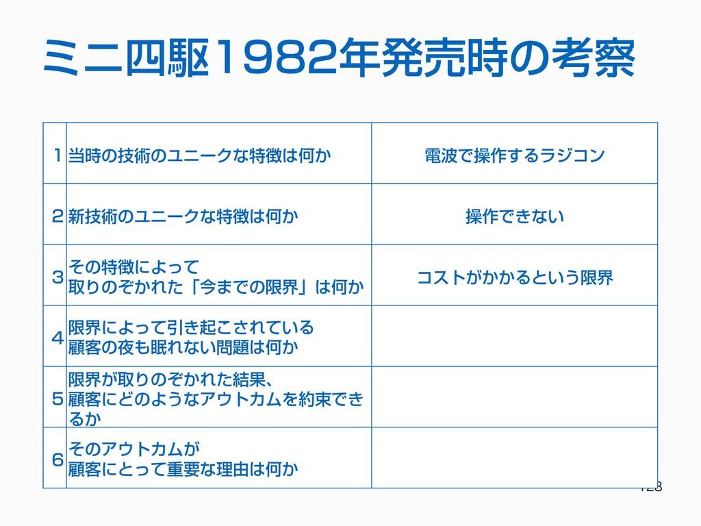 ミニ四駆1982年発売時の考察 1 当時の技術のユニークな特徴は何か 電波で操作す...