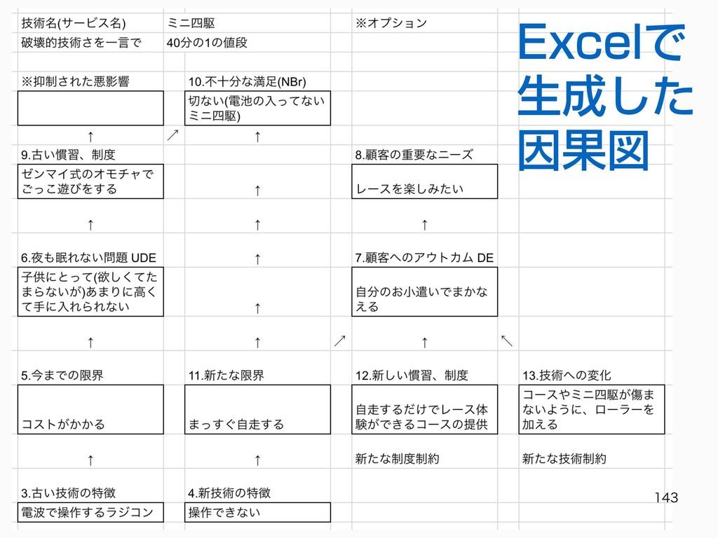 Excelで ⽣成した 因果図