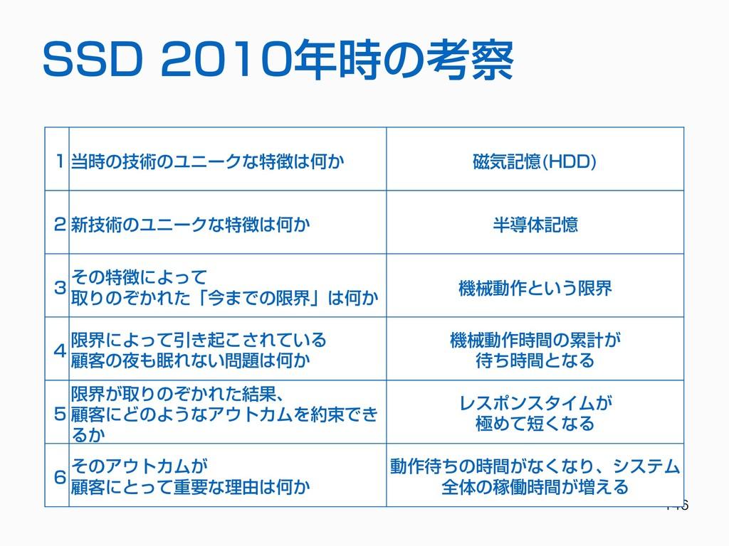 SSD 2010年時の考察 1 当時の技術のユニークな特徴は何か 磁気記憶(HDD...