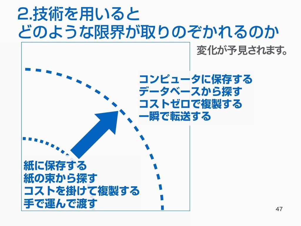 2.技術を⽤いると どのような限界が取りのぞかれるのか 紙に保存する 紙の束から探す...