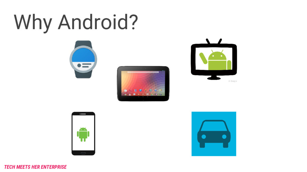 Why Android? Go from to real fast TECH MEETS HE...