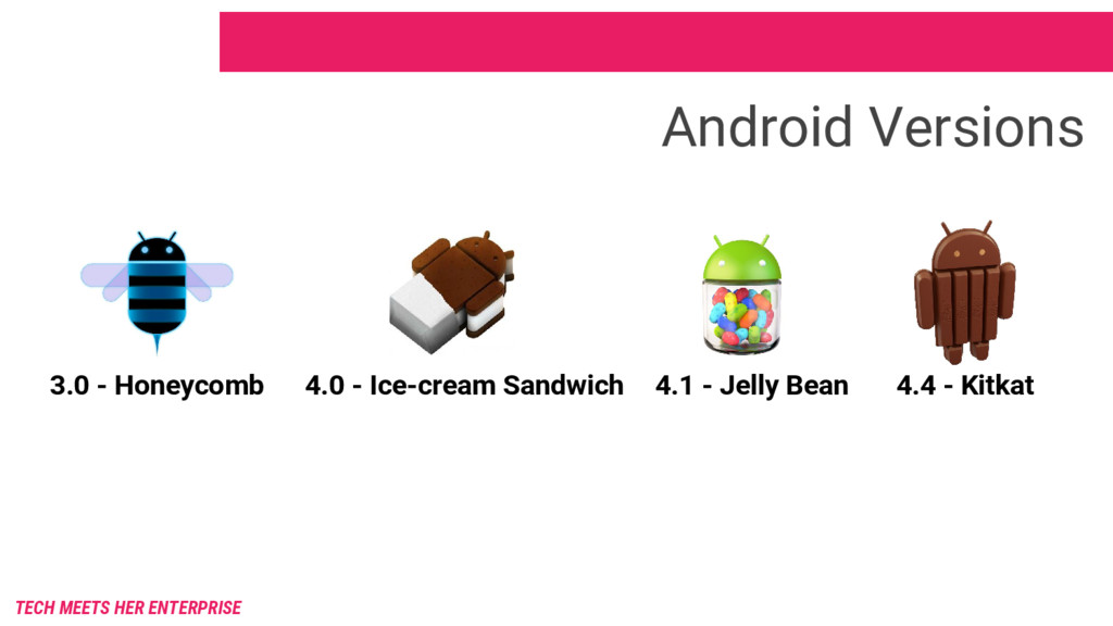 Android Versions 4.0 - Ice-cream Sandwich 4.1 -...