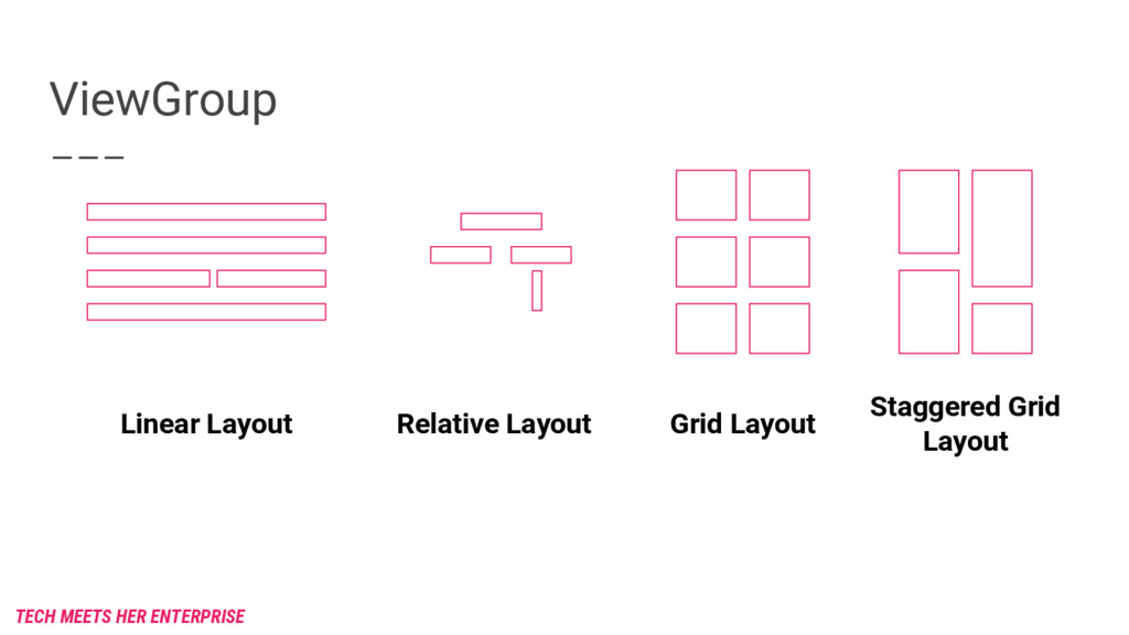 ViewGroup Linear Layout Relative Layout Grid La...