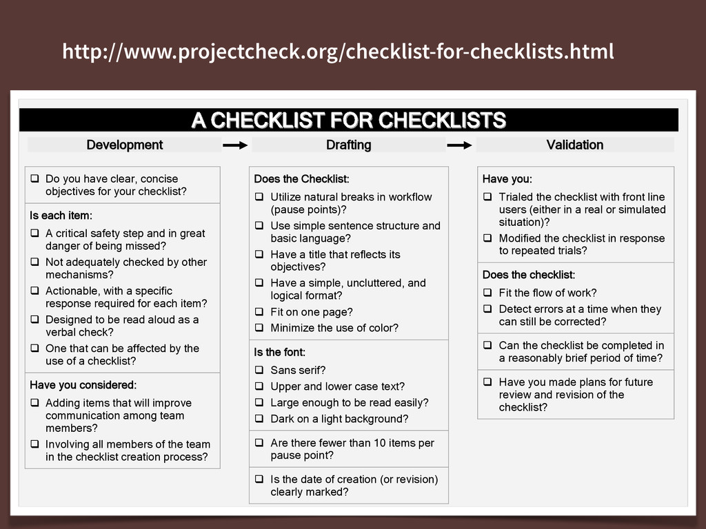 http://www.projectcheck.org/checklist-for-check...