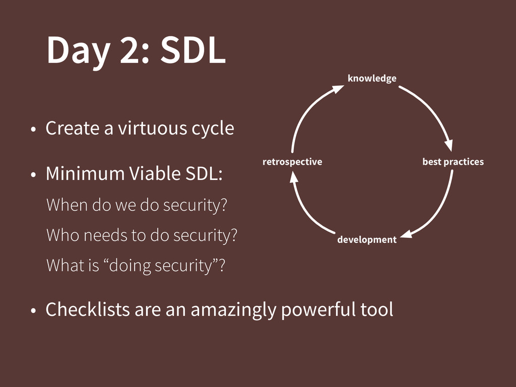 Day 2: SDL • Create a virtuous cycle • Minimum ...
