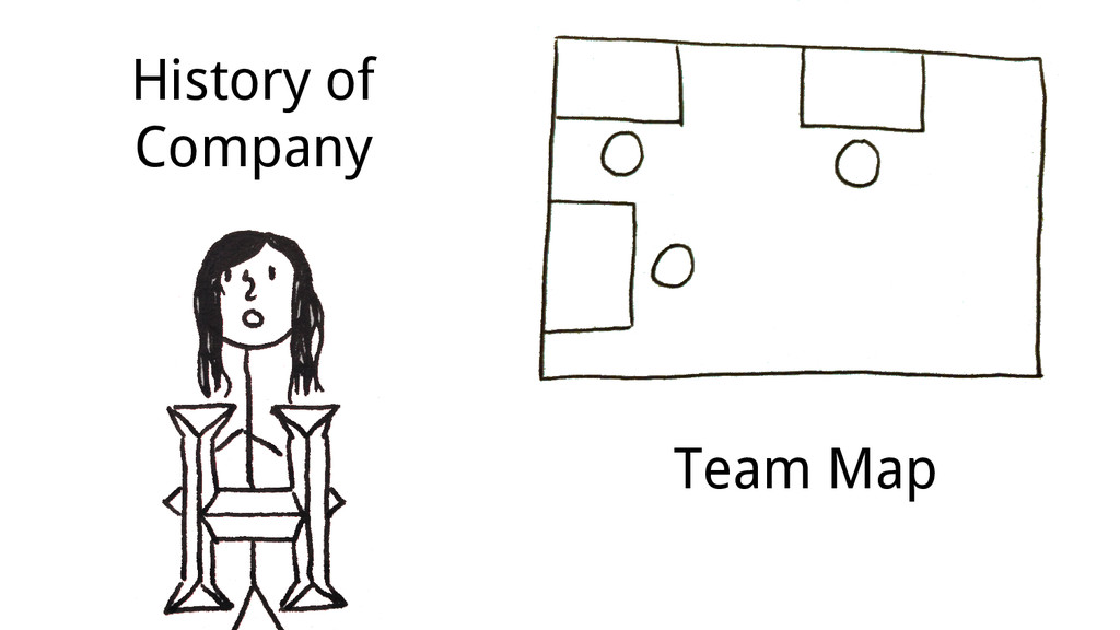 Team Map History of Company