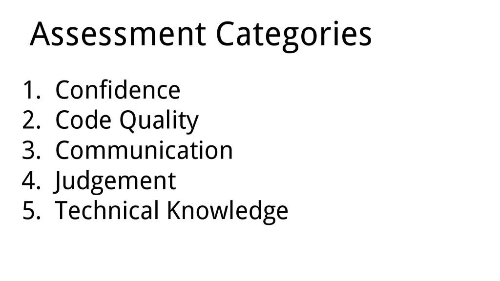 Assessment Categories 1. Confidence 2. Code Qua...