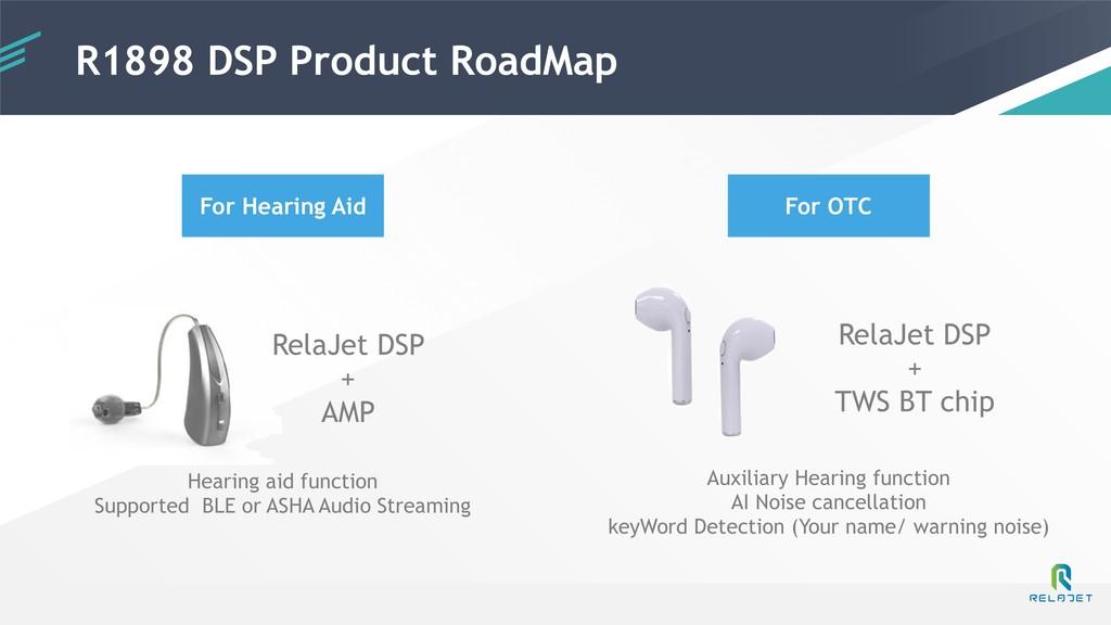 R1898 DSP Product RoadMap RelaJet DSP + AMP Rel...