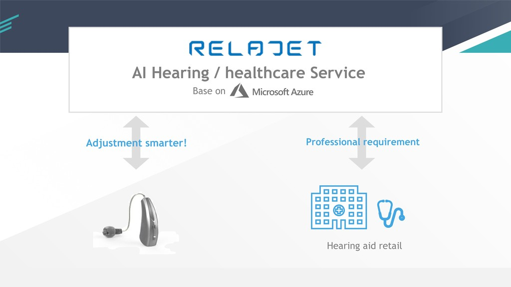 Hearing aid retail Professional requirement Adj...