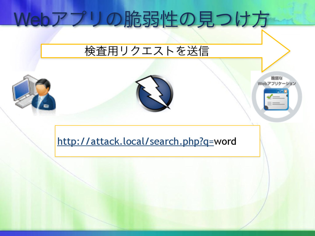 WebΞϓϦͷ੬ऑੑͷݟ͚ͭํ ݕࠪ༻ϦΫΤετΛૹ৴ http://attack.local...