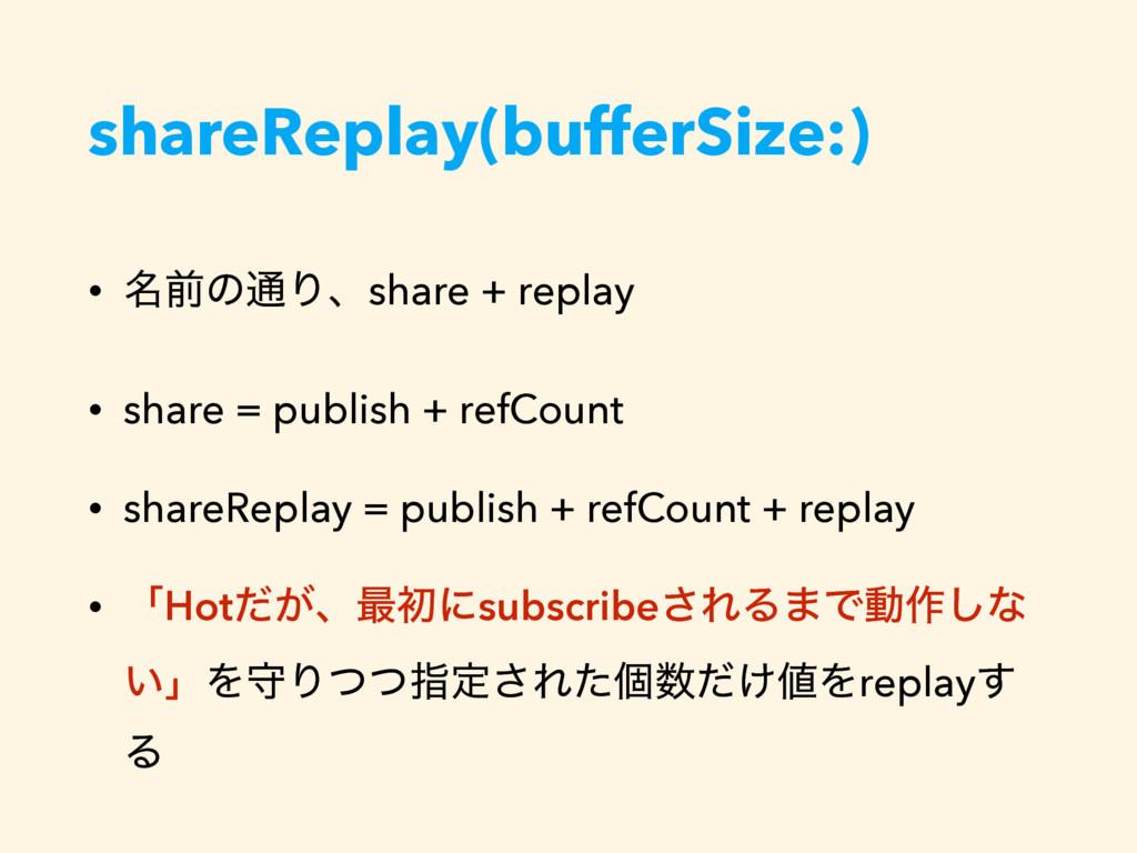 shareReplay(bufferSize:) • ໊લͷ௨Γɺshare + replay...