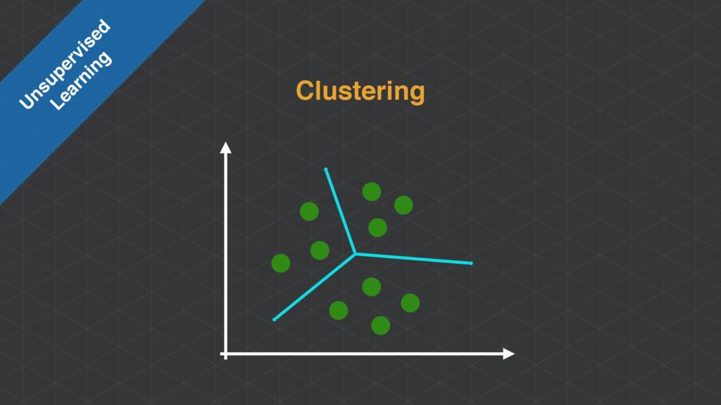 Clustering U nsupervised Learning