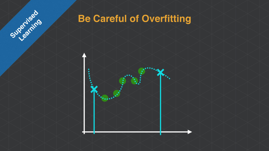 Be Careful of Overfitting Supervised