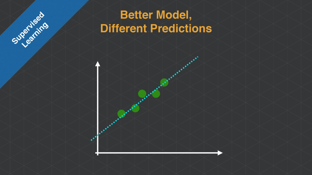 Better Model, Different Predictions Supervised