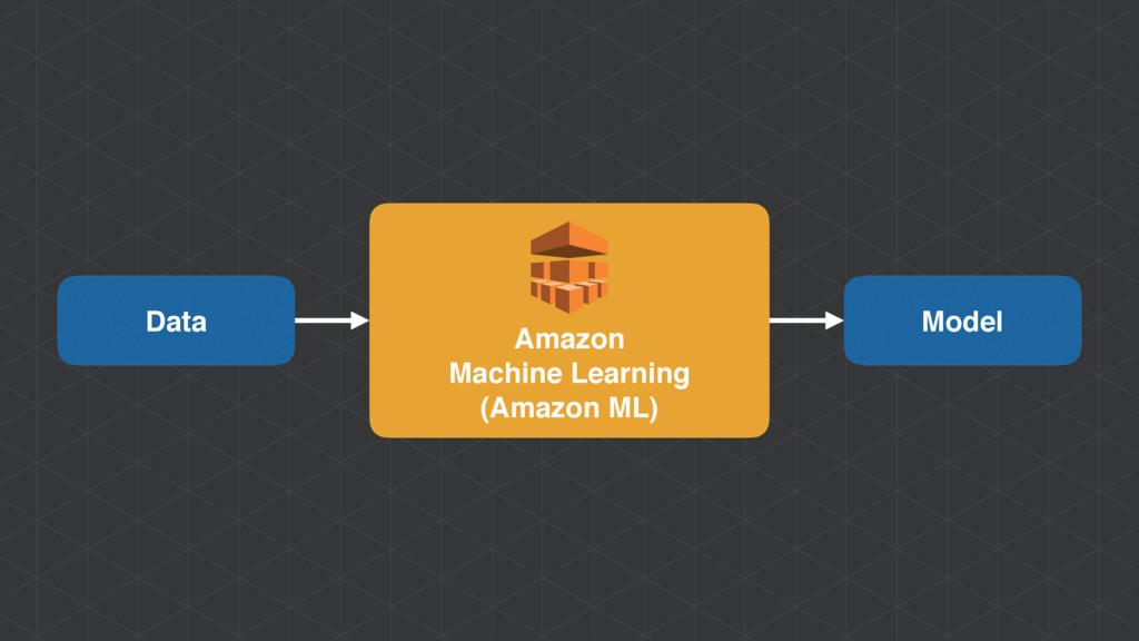 Amazon Machine Learning (Amazon ML) Data Model
