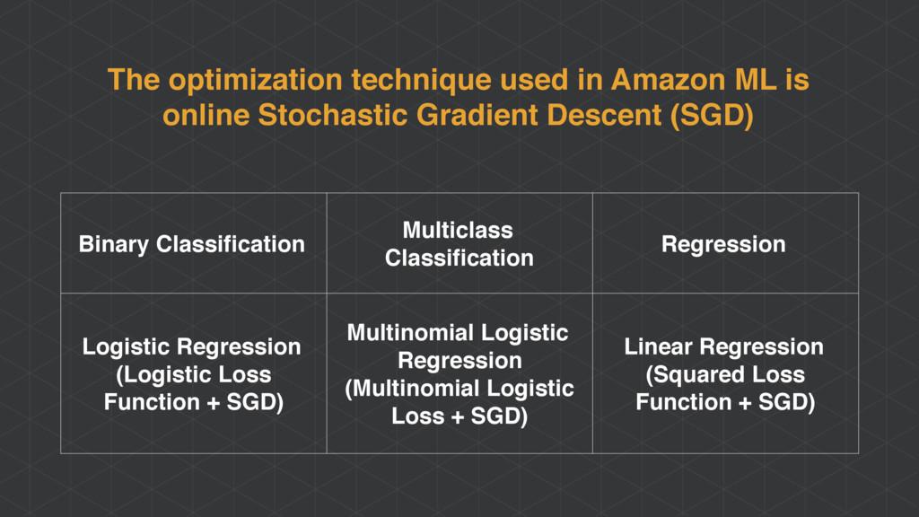 Binary Classification Multiclass Classification R...