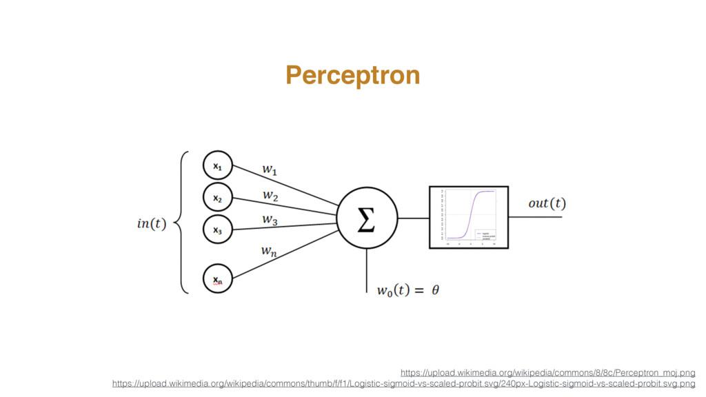 Perceptron https://upload.wikimedia.org/wikiped...