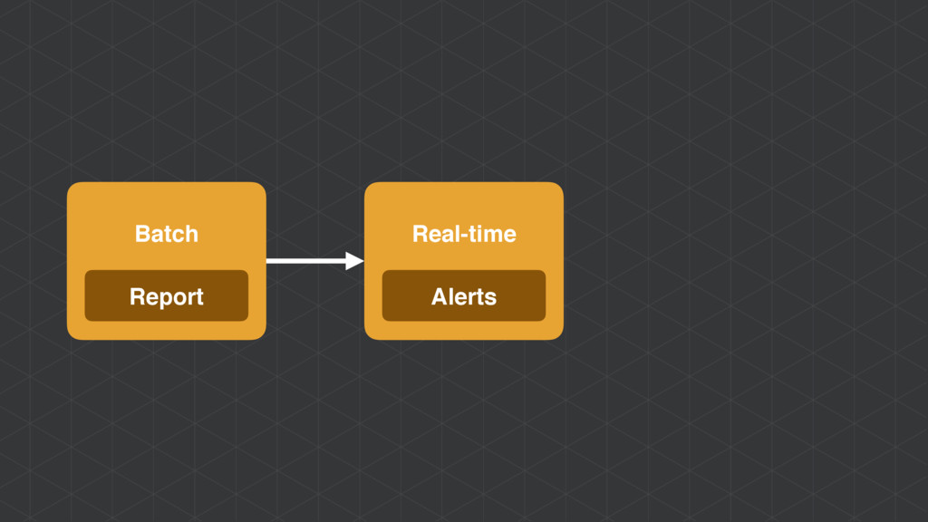 Batch Report Real-time Alerts