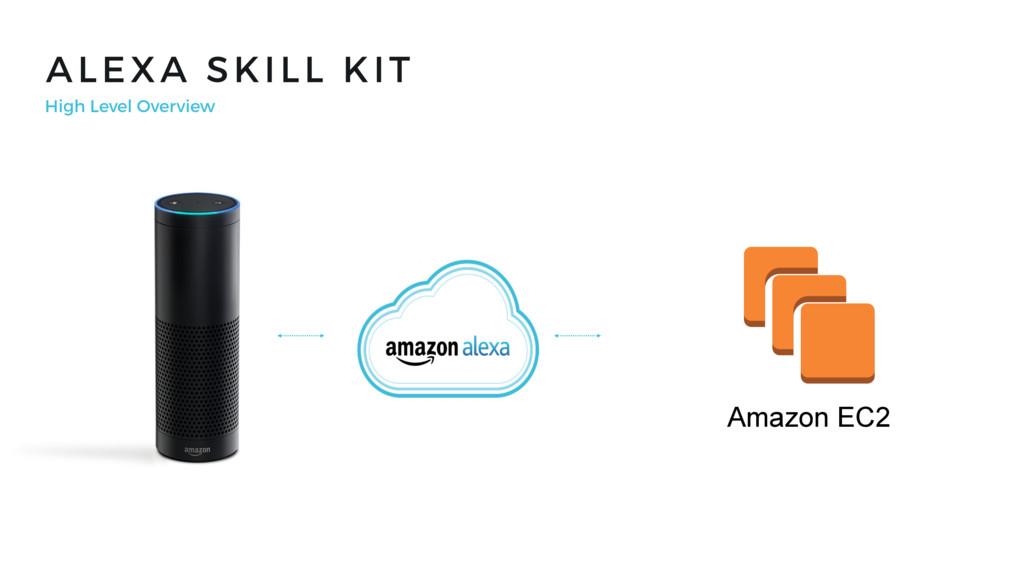 ALEXA SKILL KIT High Level Overview Amazon EC2