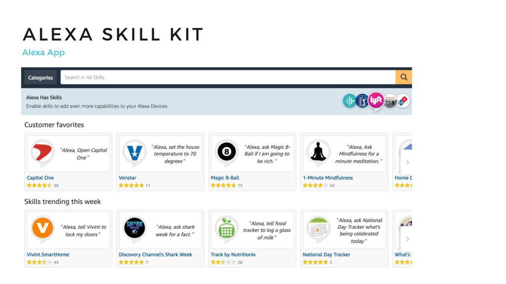 ALEXA SKILL KIT Alexa App