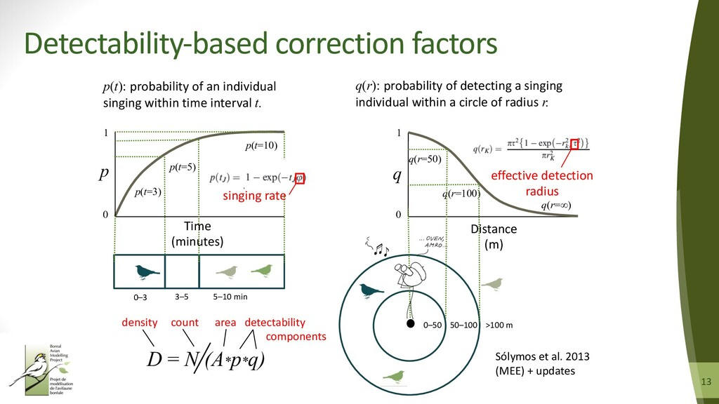 13 13 Detectability-based correction factors p(...