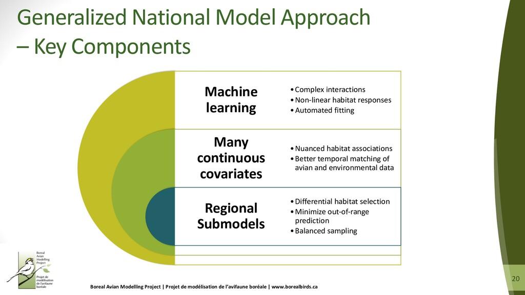 20 20 Generalized National Model Approach – Key...
