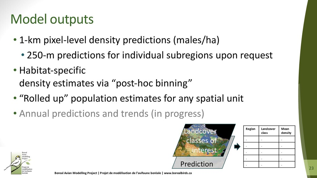 23 23 • 1-km pixel-level density predictions (m...