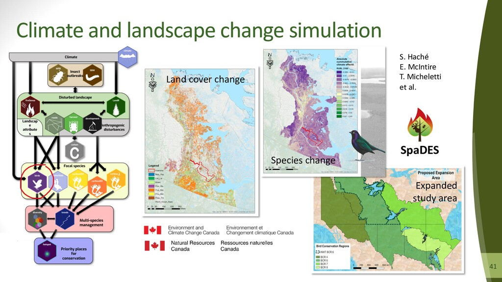 41 41 Climate and landscape change simulation T...