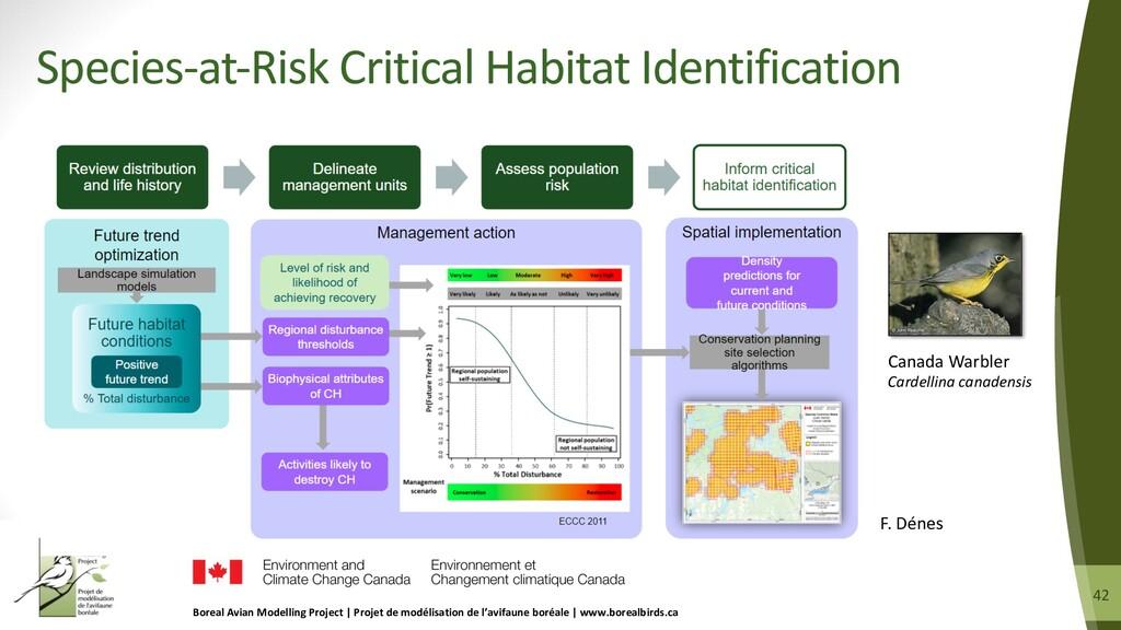 42 42 Species-at-Risk Critical Habitat Identifi...
