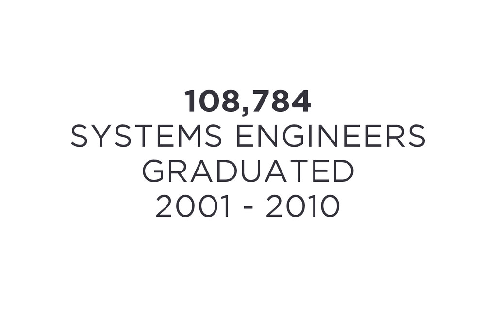 108,784 SYSTEMS ENGINEERS GRADUATED 2001 - 2010