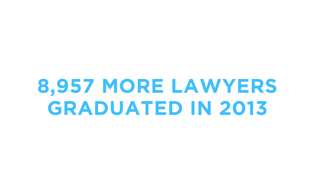 8,957 MORE LAWYERS GRADUATED IN 2013