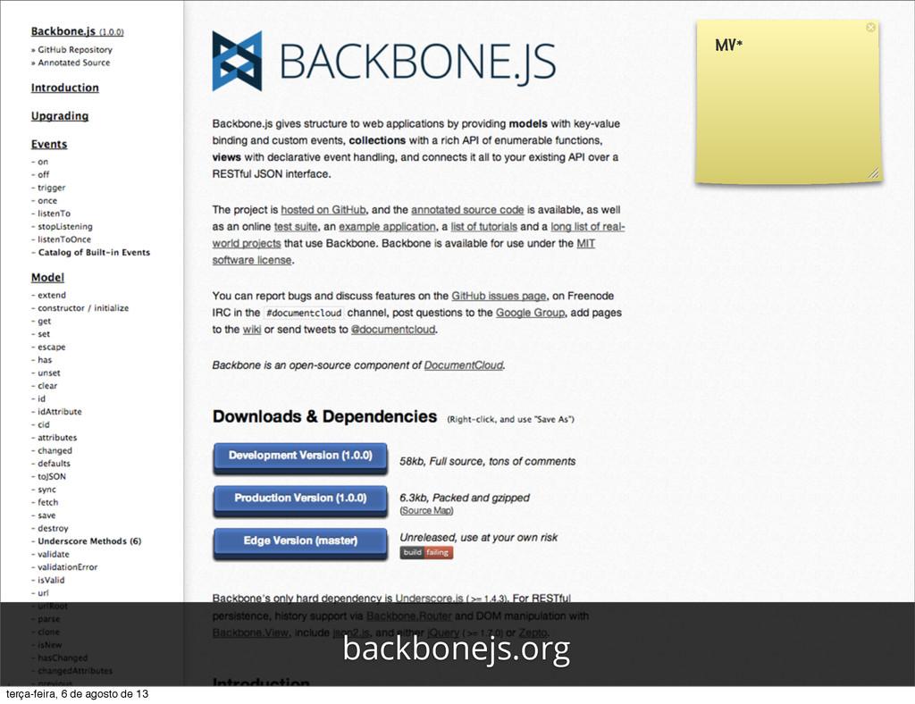 MV* backbonejs.org terça-feira, 6 de agosto de ...