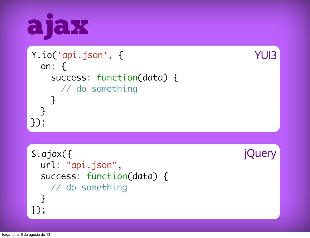 "$.ajax({ url: ""api.json"", success: function(dat..."