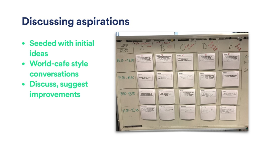Discussing aspirations • Seeded with initial id...