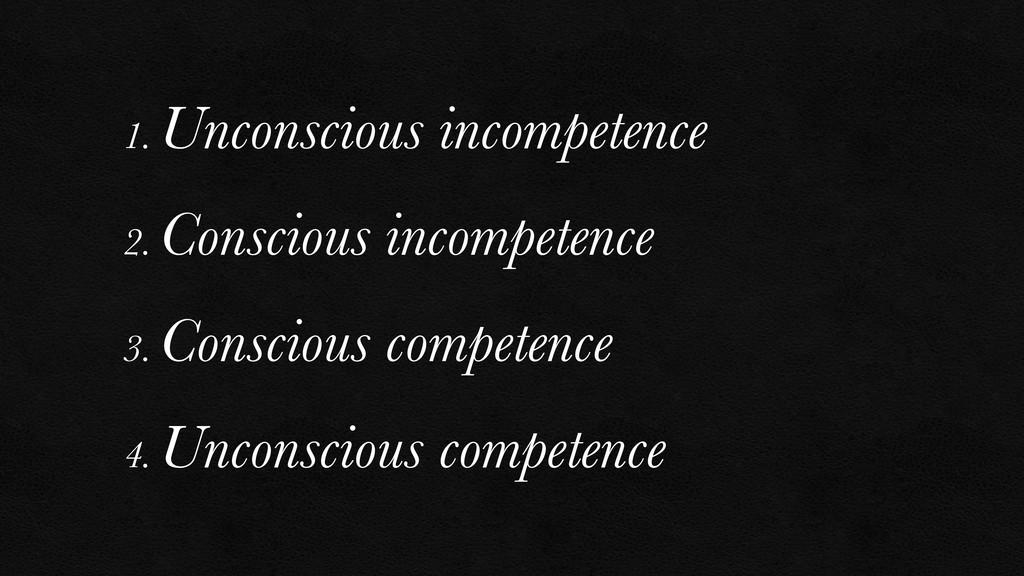 1. Unconscious incompetence 2. Conscious incomp...