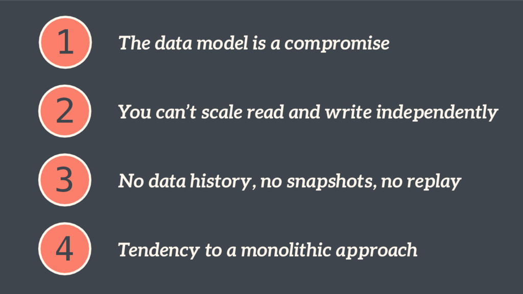 1 The data model is a compromise 2 You can't sc...