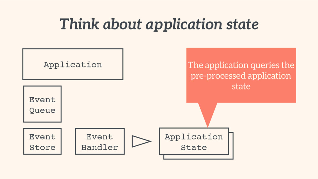 Application State Think about application state...
