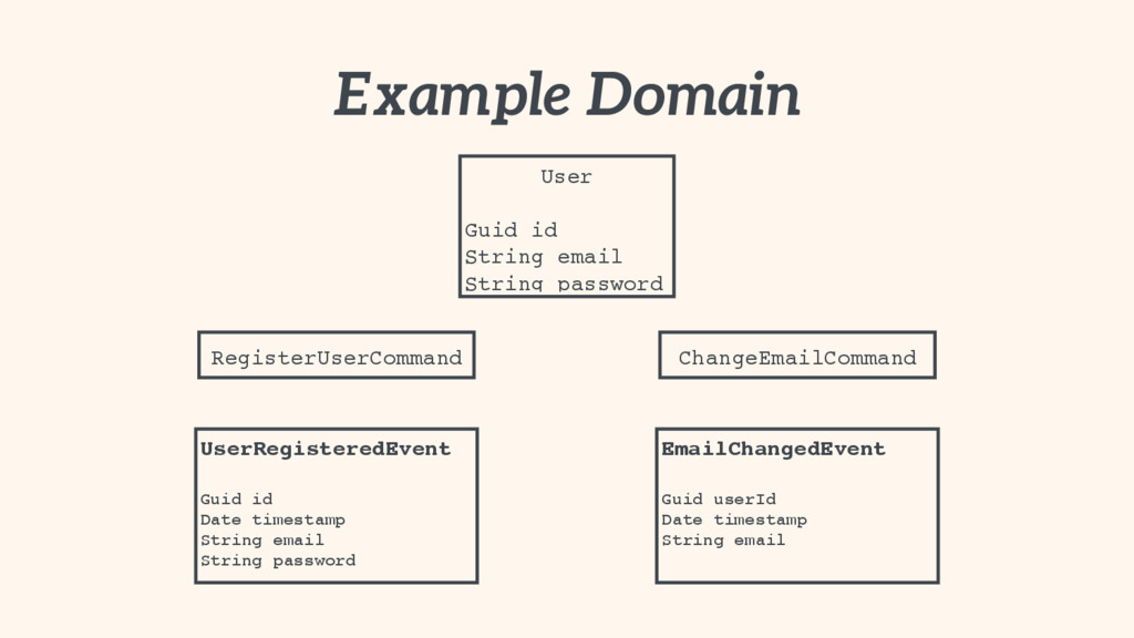 Example Domain User