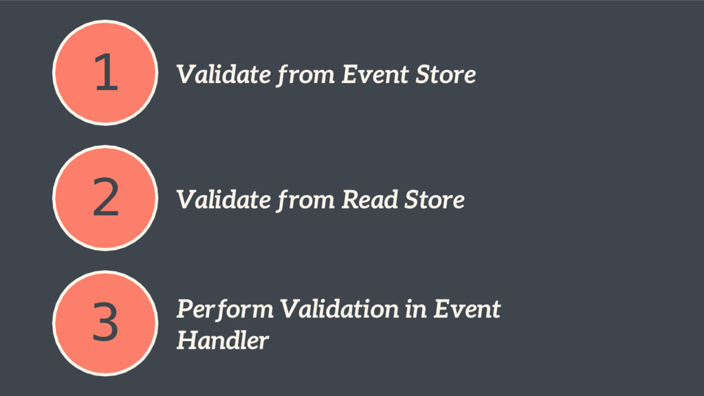 1 Validate from Event Store 2 Validate from Rea...