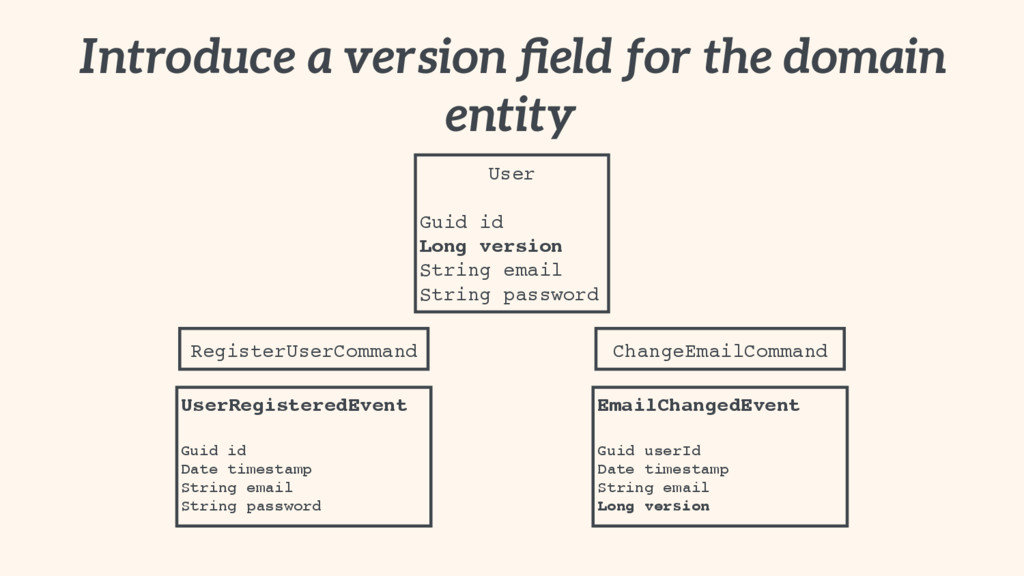 Introduce a version field for the domain entity ...