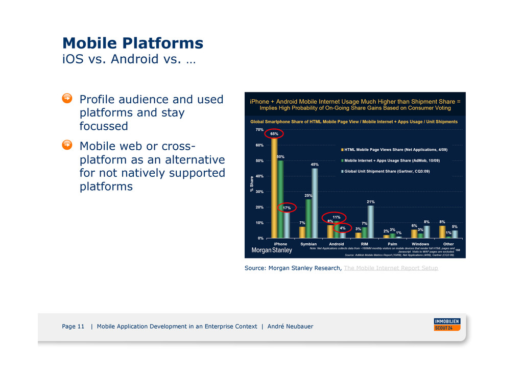 Page 11 | Mobile Application Development in an ...