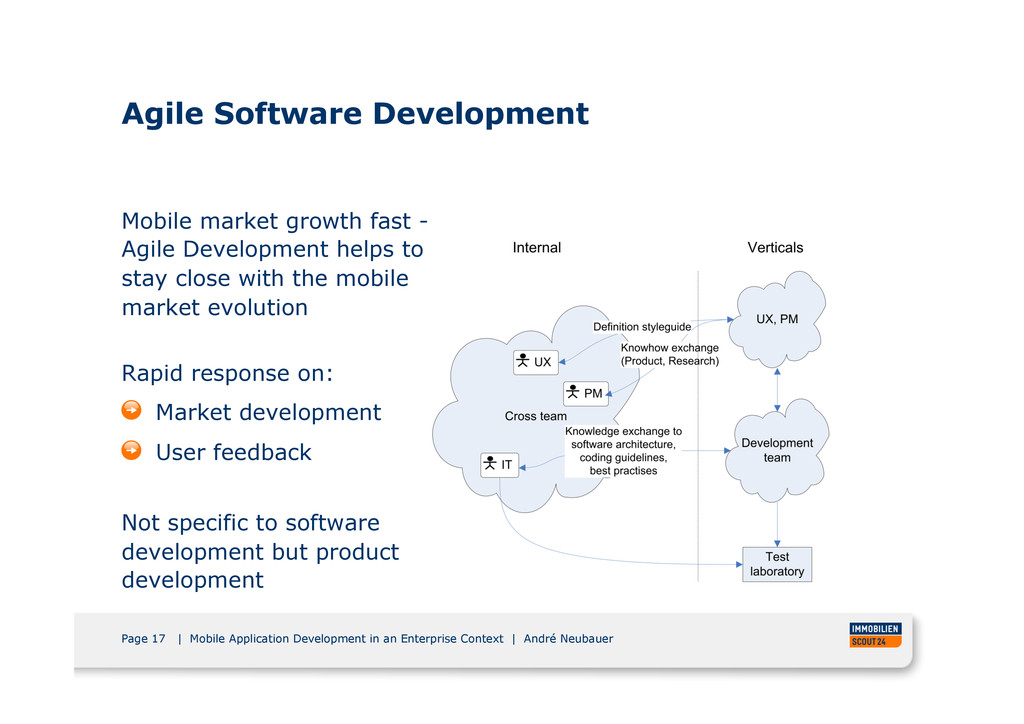 Page 17 | Mobile Application Development in an ...