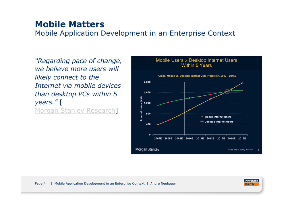 Page 4 | Mobile Application Development in an E...