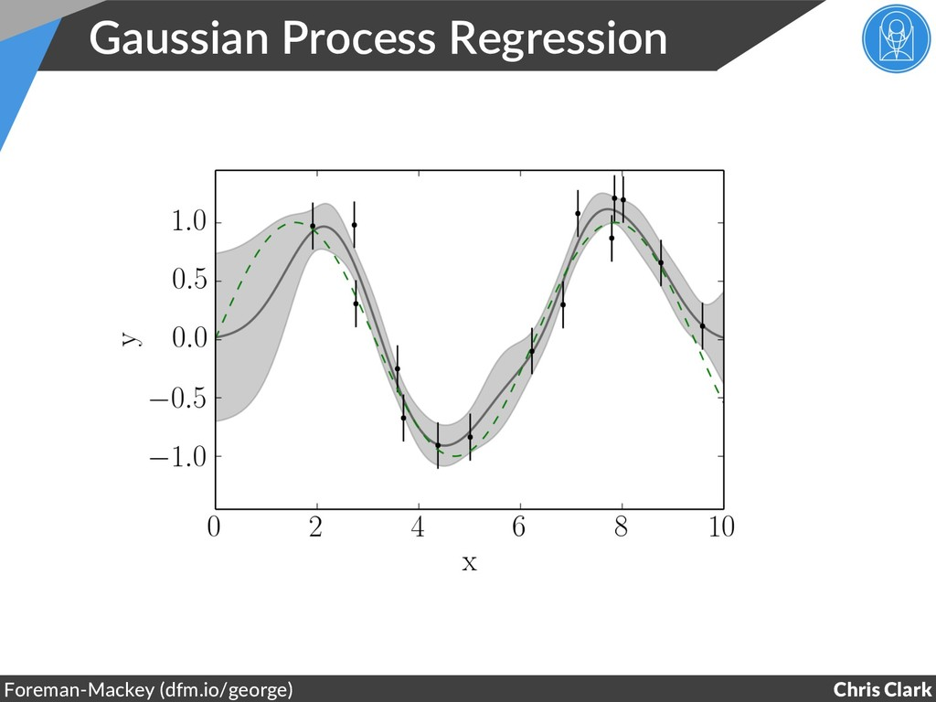 Gaussian Process Regression Chris Clark Foreman...
