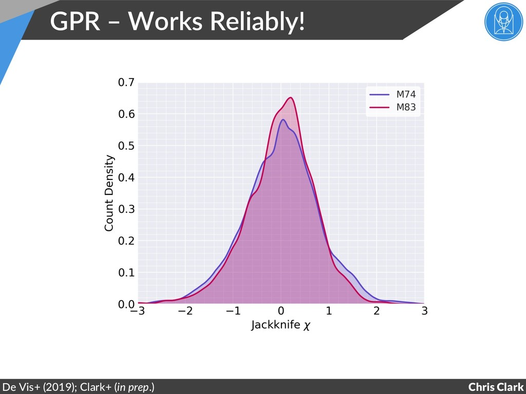 GPR – Works Reliably! Chris Clark De Vis+ (2019...