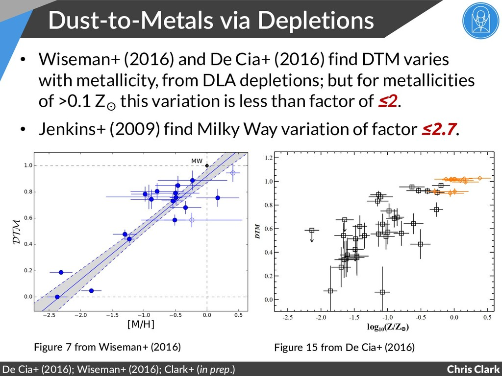 Dust-to-Metals via Depletions • Wiseman+ (2016)...